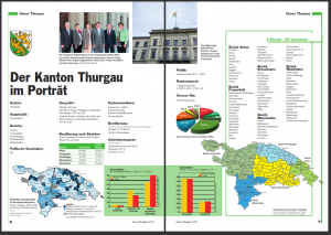 Facts & Figures Kanton Thurgau